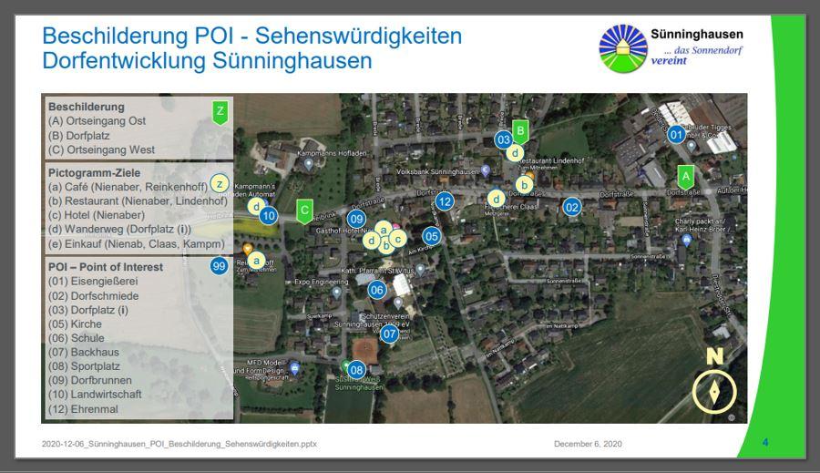 Verteilung Sehenswürdigkeiten Sünninghausen